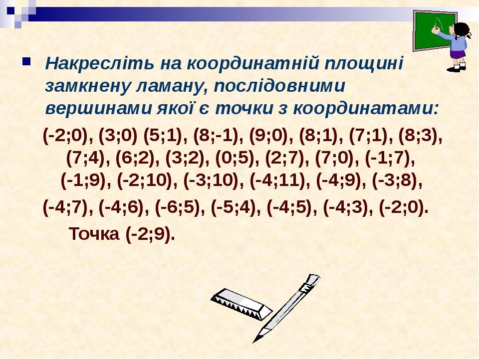 Накресліть на координатній площині замкнену ламану, послідовними вершинами якої є точки з координатами: (-2;0), (3;0) (5;1), (8;-1), (9;0), (8;1), ...