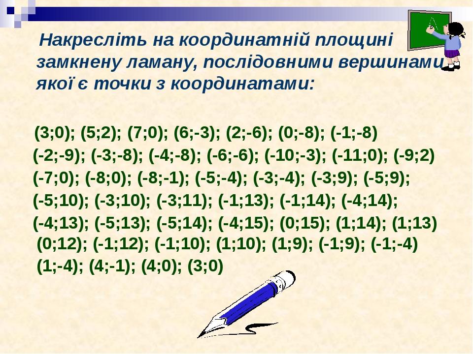 Накресліть на координатній площині замкнену ламану, послідовними вершинами якої є точки з координатами: (3;0); (5;2); (7;0); (6;-3); (2;-6); (0;-8)...