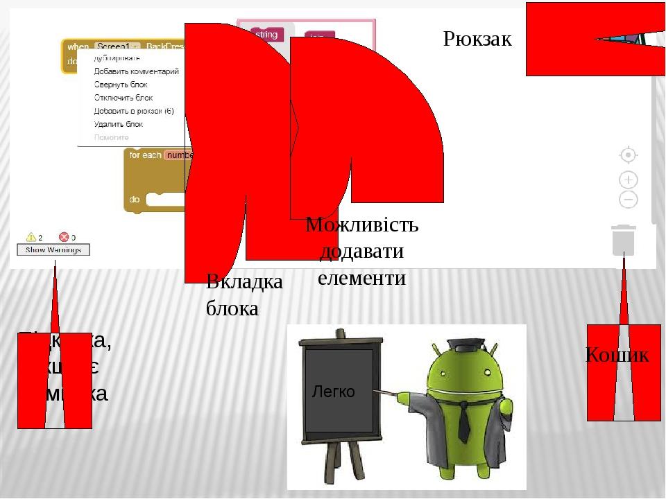 Підказка, якщо є помилка Кошик Вкладка блока Можливість додавати елементи Рюкзак Легко