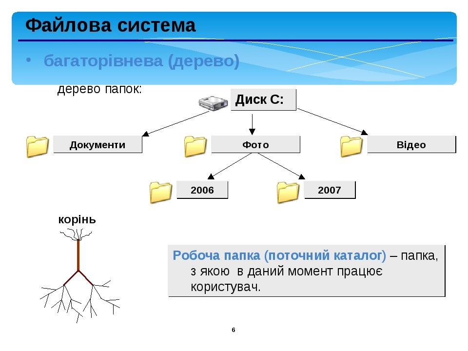 * Файлова система багаторівнева (дерево) Робоча папка (поточний каталог) – папка, з якою в даний момент працює користувач.
