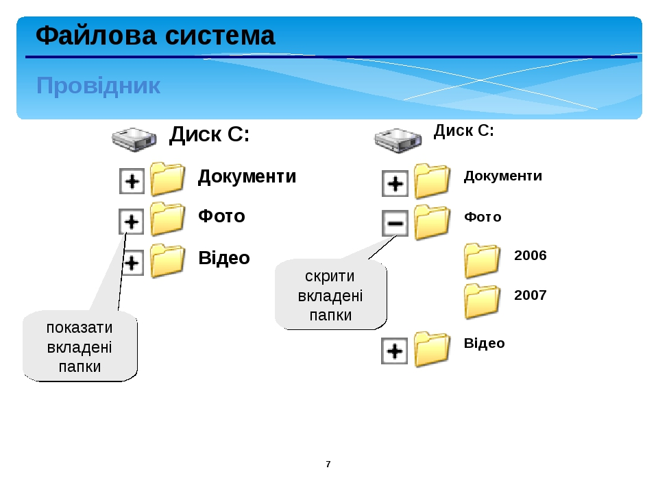 * Файлова система Провідник показати вкладені папки скрити вкладені папки