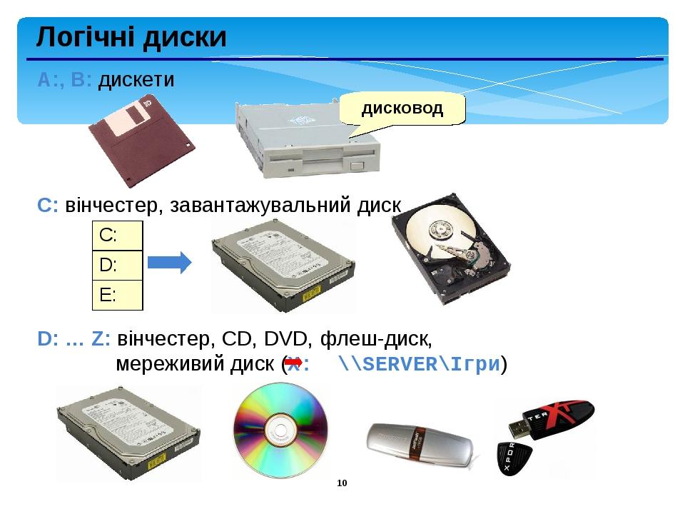 * Логічні диски A:, B: дискети C: вінчестер, завантажувальний диск D: … Z: вінчестер, CD, DVD, флеш-диск, мереживий диск (X: \\SERVER\Ігри) дисково...