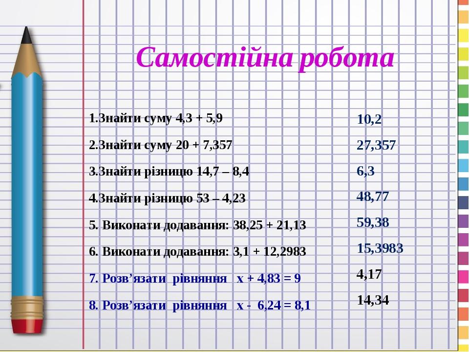 Самостійна робота 1.Знайти суму 4,3 + 5,9 2.Знайти суму 20 + 7,357 3.Знайти різницю 14,7 – 8,4 4.Знайти різницю 53 – 4,23 5. Виконати додавання: 38...