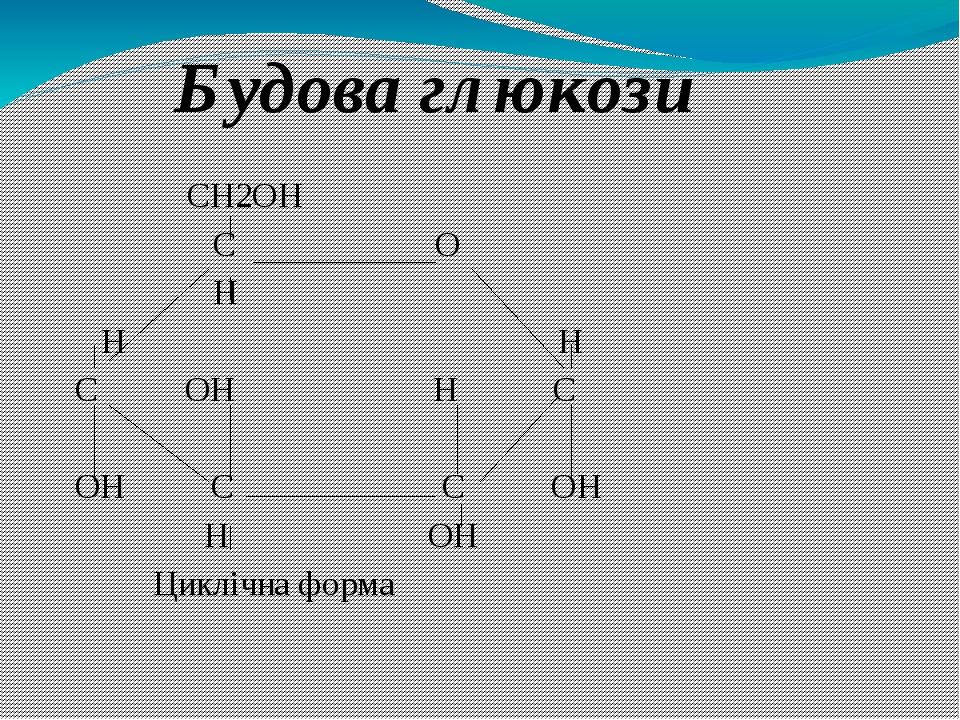 СН2ОН С О Н Н Н С ОН Н С ОН С С ОН Н ОН Циклічна форма Будова глюкози