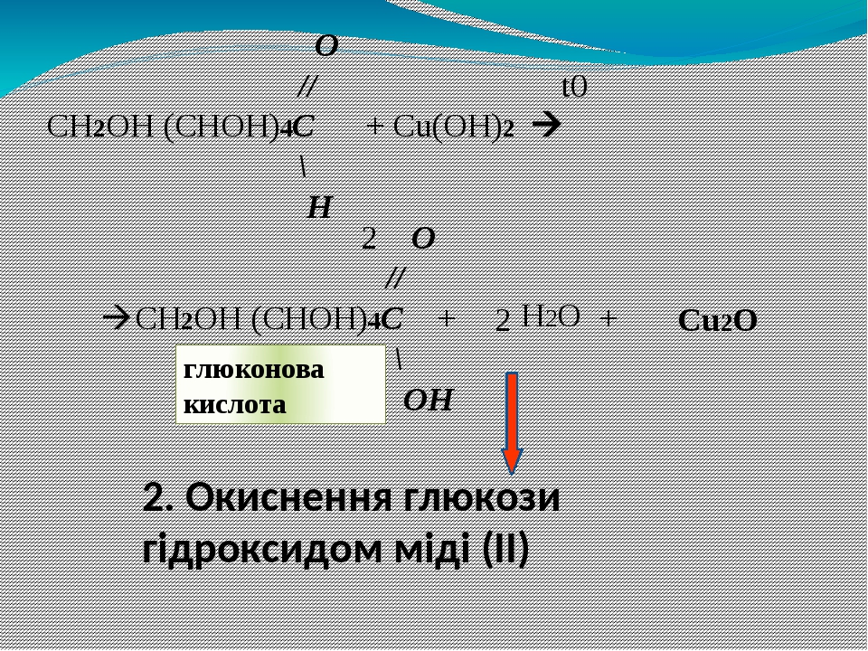 2. Окиснення глюкози гідроксидом міді (II) O // t0 CH2OH (CHOH)4C + Cu(OH)2  \ H O // CH2OH (CHOH)4C + + \ OH 2 Cu2O 2 H2O глюконова кислота