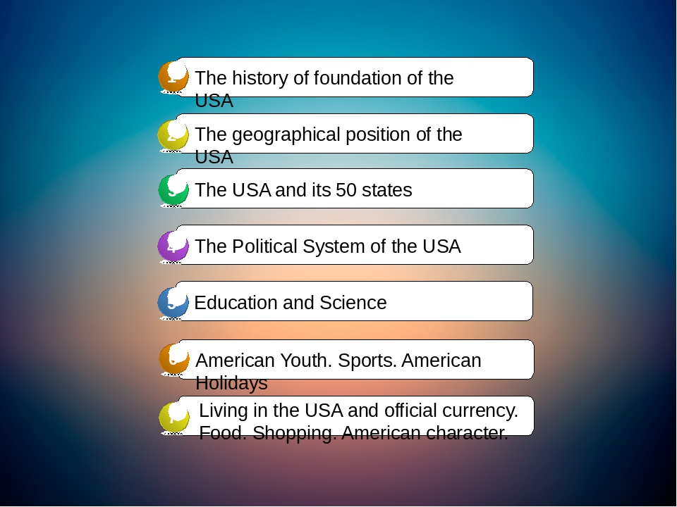 The history of foundation of the USA The geographical position of the USA The USA and its 50 states The Political System of the USA Education and S...