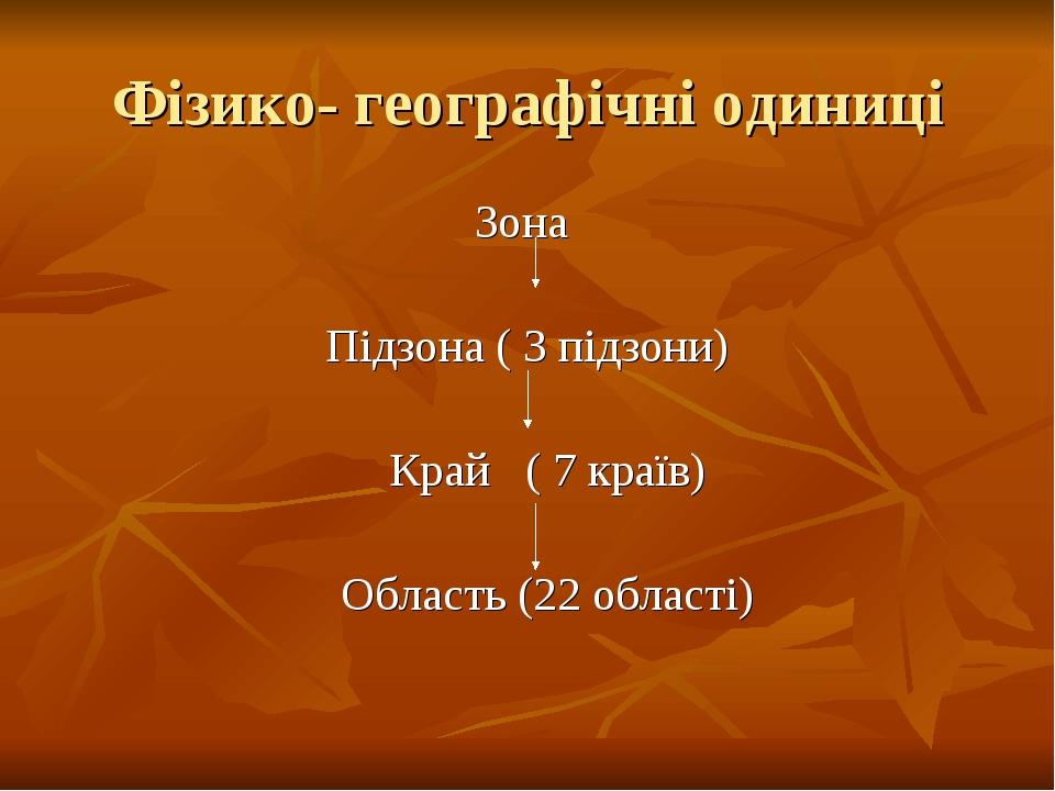 Фізико- географічні одиниці Зона Підзона ( 3 підзони) Край ( 7 країв) Область (22 області)