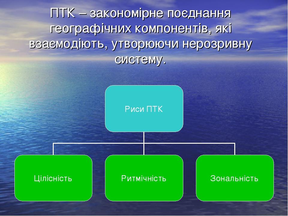 ПТК – закономірне поєднання географічних компонентів, які взаємодіють, утворюючи нерозривну систему.