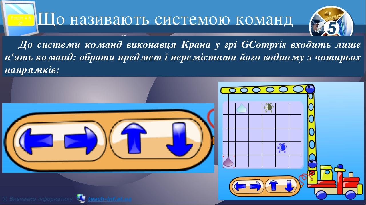 Що називають системою команд виконавця? До системи команд виконавця Крана у грі GCompris входить лише п'ять команд: обрати предмет і перемістити йо...