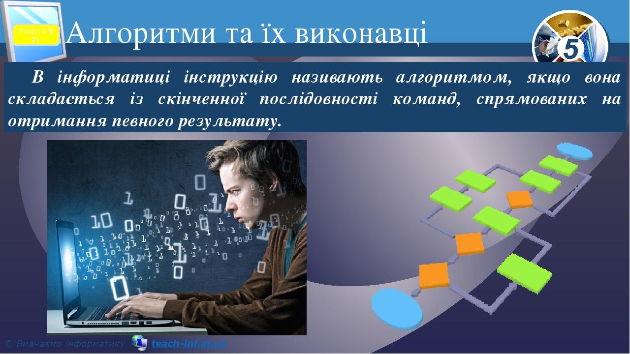 Алгоритми та їх виконавці В інформатиці інструкцію називають алгоритмом, якщо вона складається із скінченної послідовності команд, спрямованих на о...