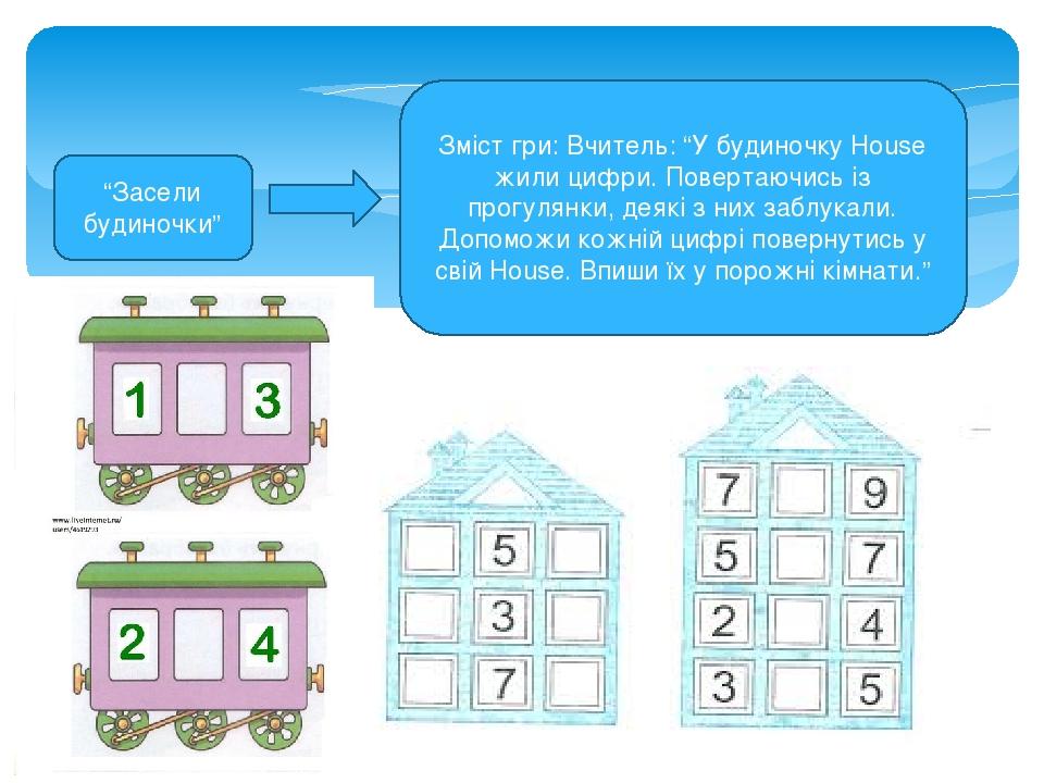 """""""Засели будиночки"""" Зміст гри: Вчитель: """"У будиночку House жили цифри. Повертаючись із прогулянки, деякі з них заблукали. Допоможи кожній цифрі пове..."""