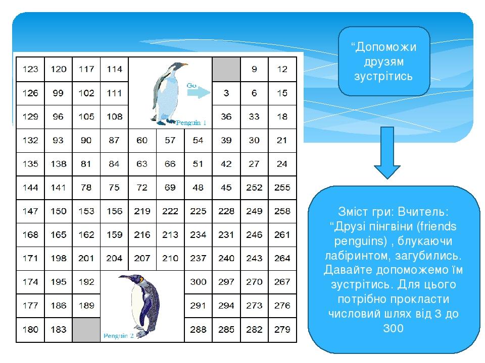 """""""Допоможи друзям зустрітись Зміст гри: Вчитель: """"Друзі пінгвіни (friends penguins) , блукаючи лабіринтом, загубились. Давайте допоможемо їм зустріт..."""