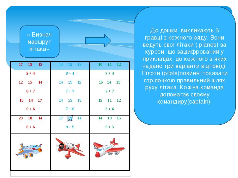 До дошки викликають 3 гравці з кожного ряду. Вони ведуть свої літаки ( planes) за курсом, що зашифрований у прикладах, до кожного з яких надано три...