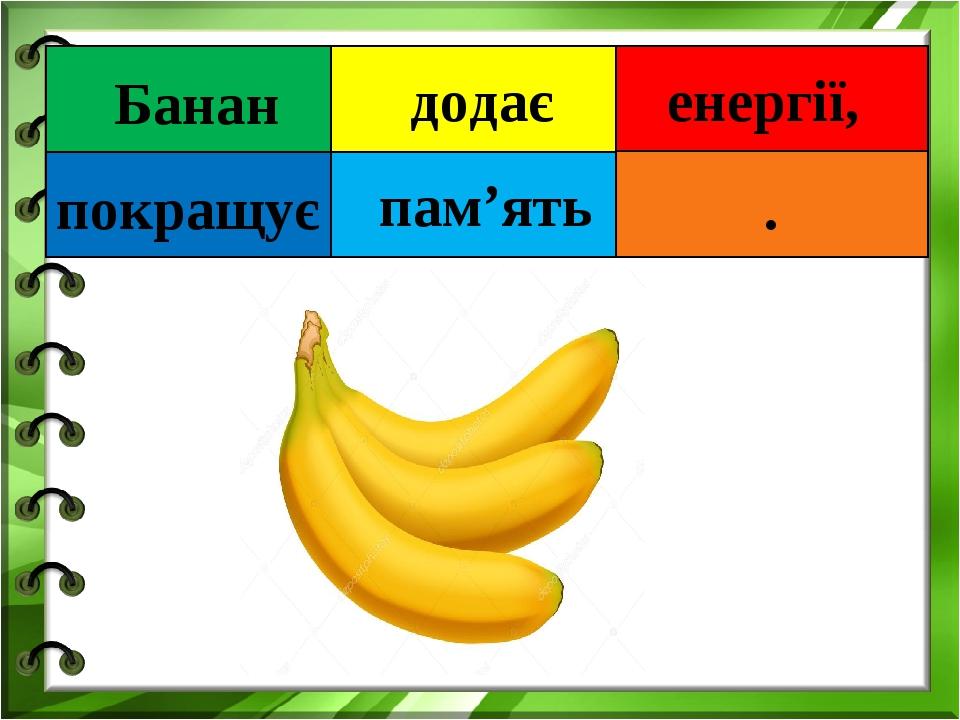 пам'ять покращує Банан додає енергії, .