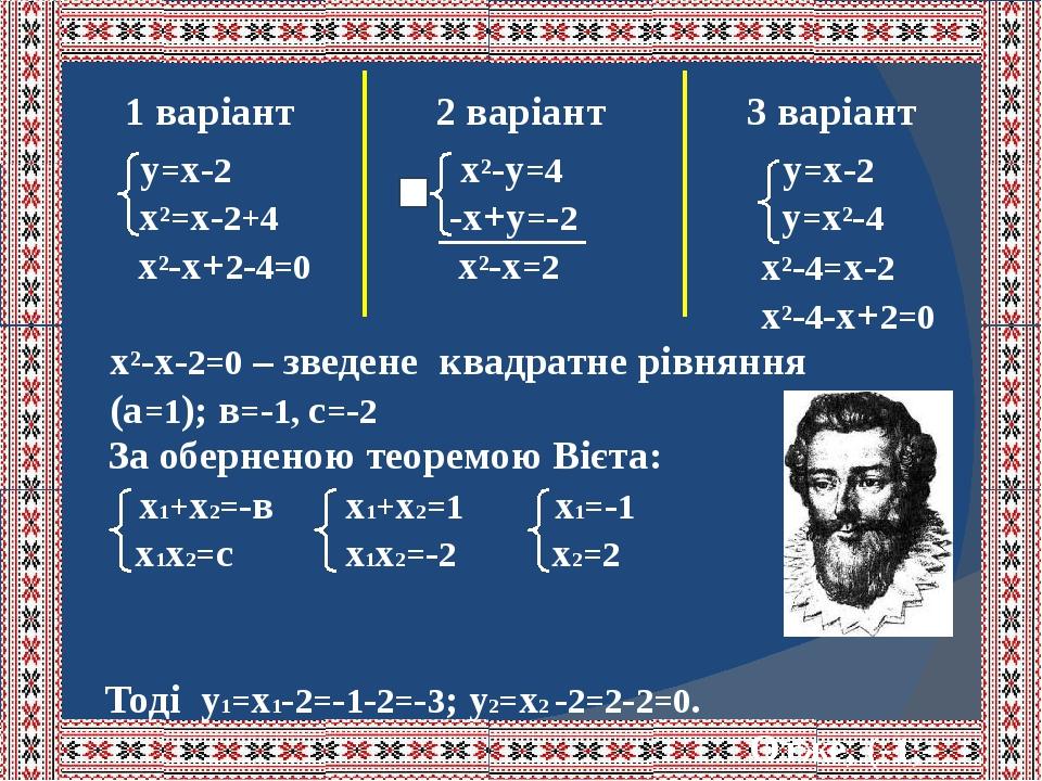 1 варіант 2 варіант 3 варіант у=х-2 х²=х-2+4 х²-х+2-4=0 х²-у=4 -х+у=-2 х²-х=2 у=х-2 у=х²-4 х²-4=х-2 х²-4-х+2=0 х²-х-2=0 – зведене квадратне рівнянн...