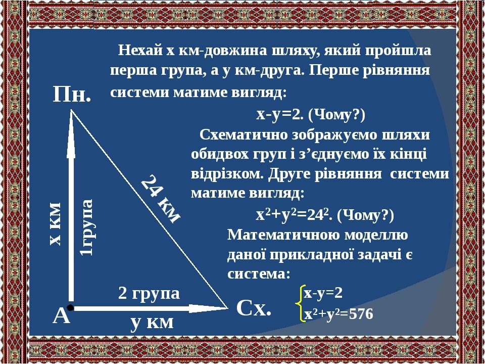 А Пн. Сх. 1група 2 група х км у км 24 км Нехай х км-довжина шляху, який пройшла перша група, а у км-друга. Перше рівняння системи матиме вигляд: х-...