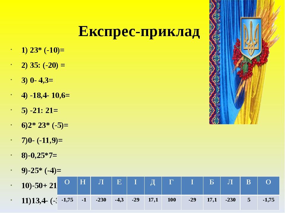 Експрес-приклад 1) 23* (-10)= 2) 35: (-20) = 3) 0- 4,3= 4) -18,4- 10,6= 5) -21: 21= 6)2* 23* (-5)= 7)0- (-11,9)= 8)-0,25*7= 9)-25* (-4)= 10)-50+ 21...