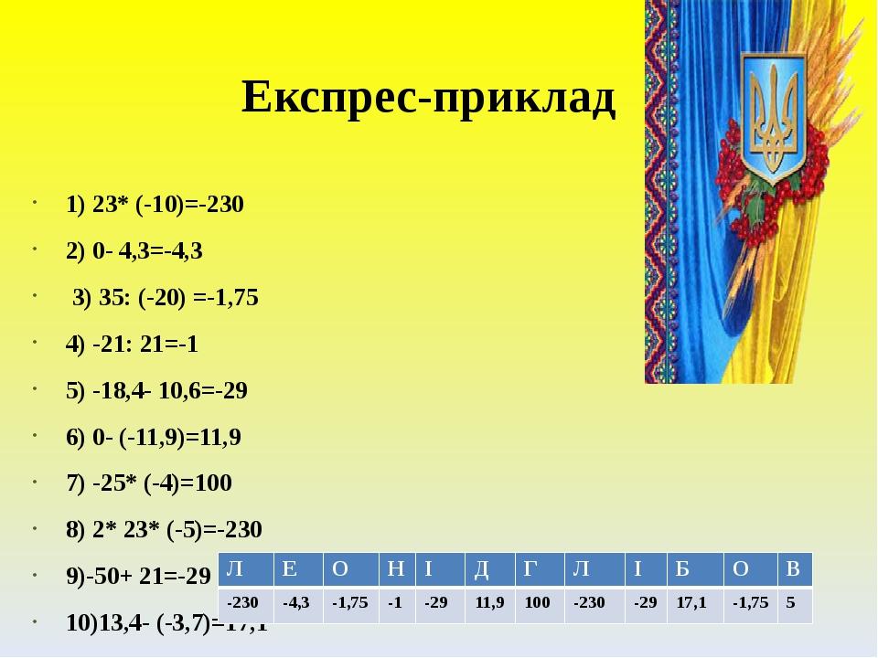 Експрес-приклад 1) 23* (-10)=-230 2) 0- 4,3=-4,3 3) 35: (-20) =-1,75 4) -21: 21=-1 5) -18,4- 10,6=-29 6) 0- (-11,9)=11,9 7) -25* (-4)=100 8) 2* 23*...
