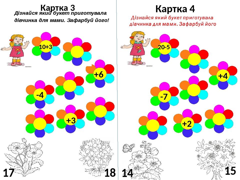 Дізнайся який букет приготувала дівчинка для мами. Зафарбуй його! 10+3 +6 -4 +3 18 17 20-5 +4 -7 +2 14 15 Картка 3 Картка 4