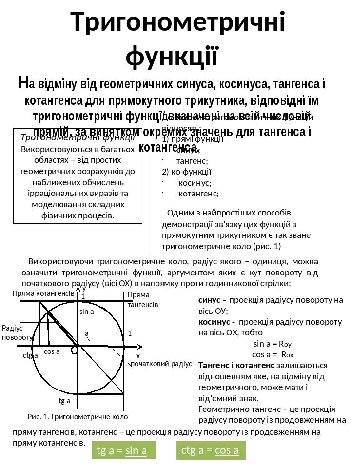 Тригонометричні функції На відміну від геометричних синуса, косинуса, тангенса і котангенса для прямокутного трикутника, відповідні їм тригонометри...
