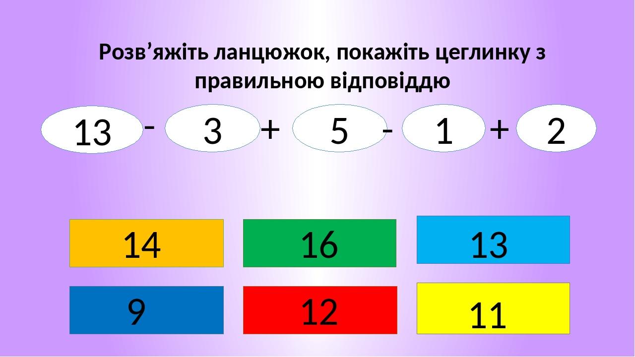 Розв'яжіть ланцюжок, покажіть цеглинку з правильною відповіддю 12 14 9 13 11 16 13 3 5 1 2 - + - +
