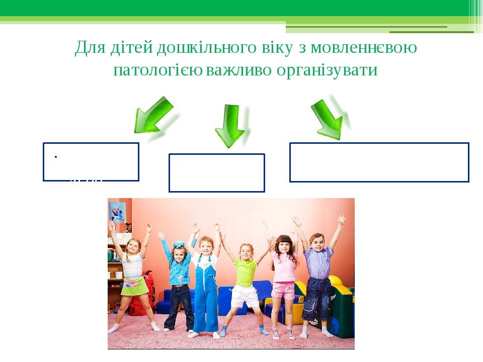 Для дітей дошкільного віку з мовленнєвою патологією важливо організувати Пізнавальне середовище Мовленнєве середовище Корекційно-розвивальне середо...
