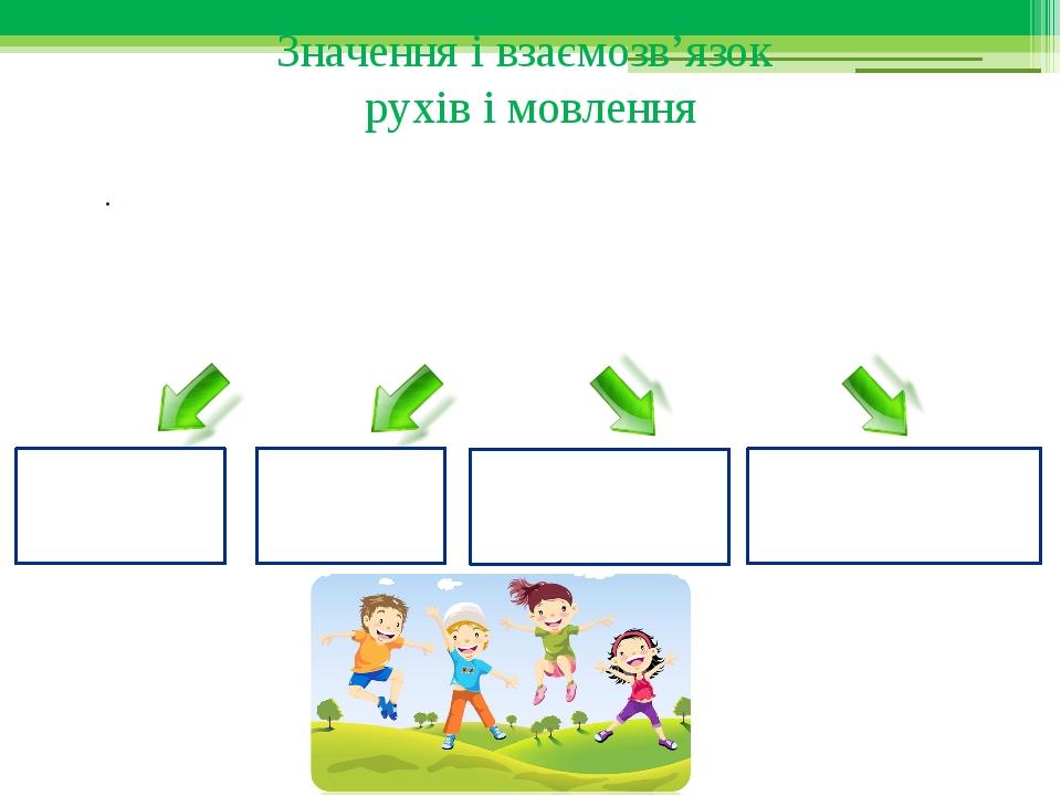 Значення і взаємозв'язок рухів і мовлення Дослідження М. М. Кольцової, Г. А. Волкова, В. М. Бехтерева свідчить, що «...чим краще в дитини розвинена...