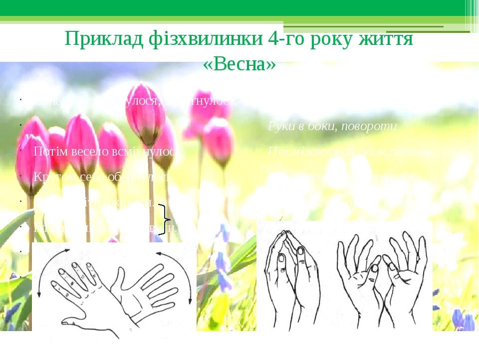 Приклад фізхвилинки 4-го року життя «Весна» Сонечко прокинулося, потягнулось, Пальчикова вправа «Сонечко» Руки в боки, повороти Потім весело всміхн...