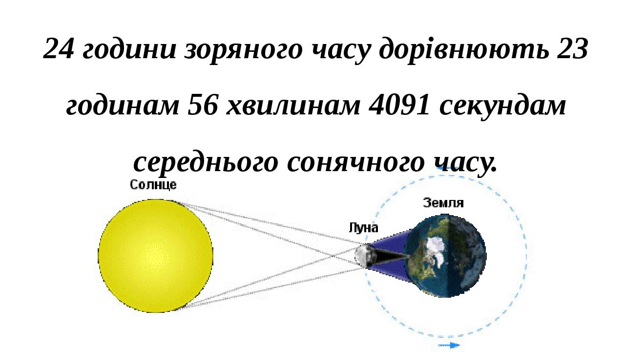 24 години зоряного часу дорівнюють 23 годинам 56 хвилинам 4091 секундам середнього сонячного часу.