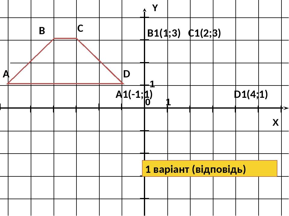 C1(2;3) D1(4;1) B1(1;3) A1(-1;1) 1 варіант (відповідь) А В С D 1 1 X Y 0