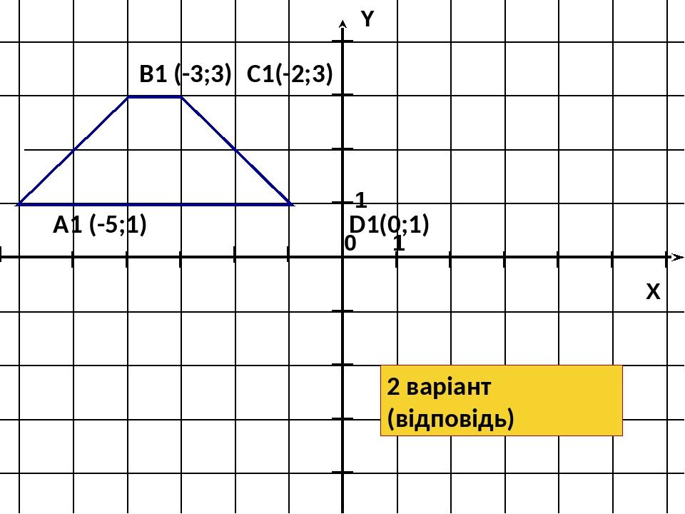 A1 (-5;1) B1 (-3;3) C1(-2;3) D1(0;1) 2 варіант (відповідь) 1 1 X Y 0