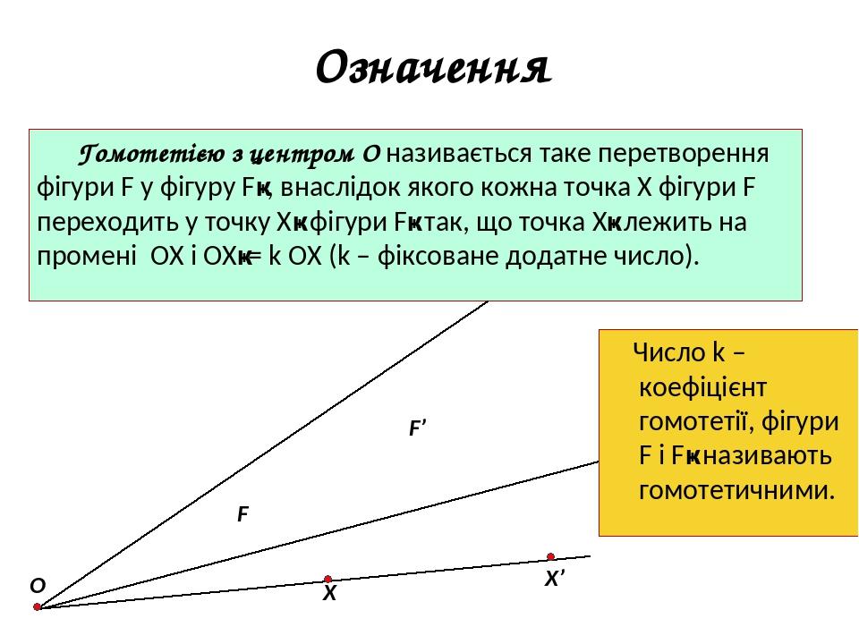Означення Гомотетією з центром О називається таке перетворення фігури F у фігуру F′, внаслідок якого кожна точка Х фігури F переходить у точку Х′ ф...