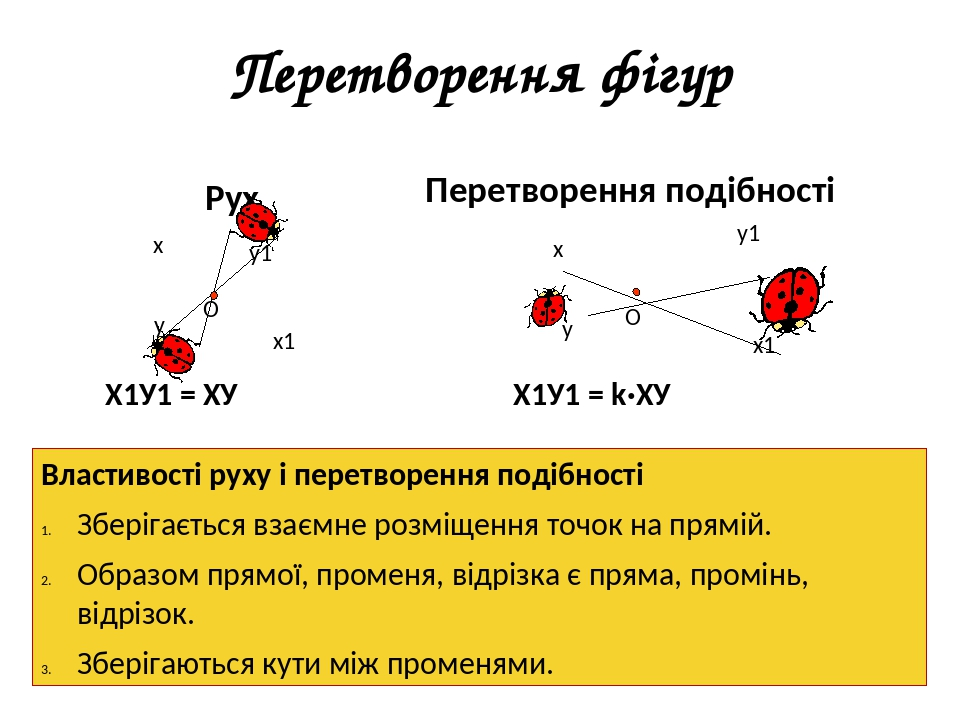 Перетворення фігур Рух Перетворення подібності х у х1 у1 О х у1 у х1 О Властивості руху і перетворення подібності Зберігається взаємне розміщення т...