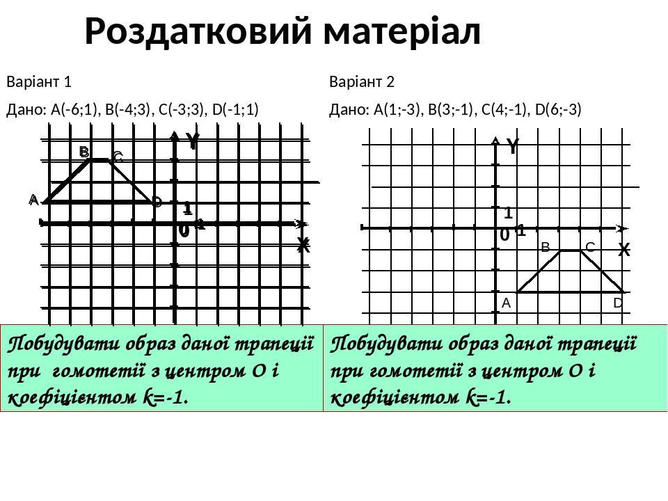 Побудувати образ даної трапеції при гомотетії з центром О і коефіцієнтом k=-1. Варіант 1 Дано: А(-6;1), В(-4;3), С(-3;3), D(-1;1) Варіант 2 Дано: А...