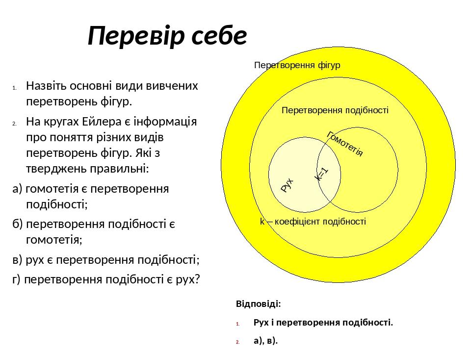 Перевір себе Назвіть основні види вивчених перетворень фігур. На кругах Ейлера є інформація про поняття різних видів перетворень фігур. Які з тверд...