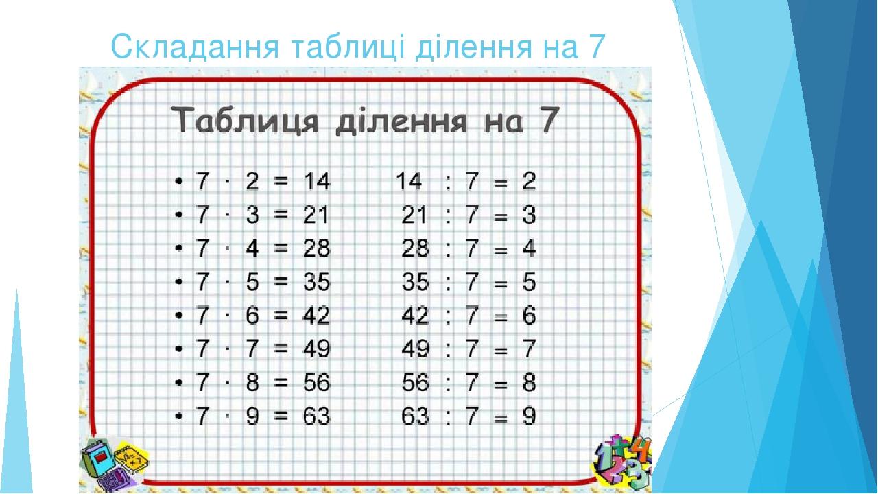 Складання таблиці ділення на 7