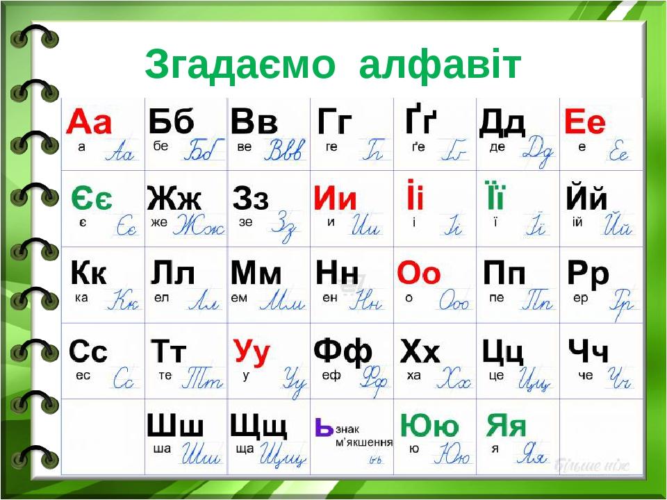 Згадаємо алфавіт