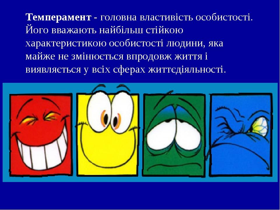 Темперамент в картинках психология