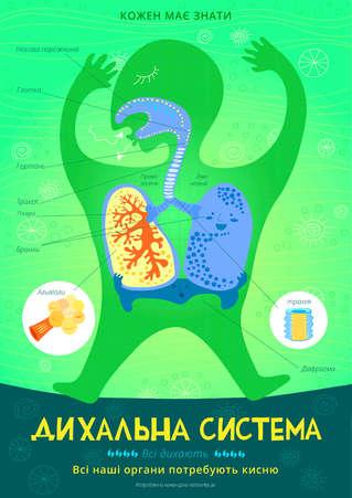Системи людини: «М'язова система», «Травна система», «Дихальна ...