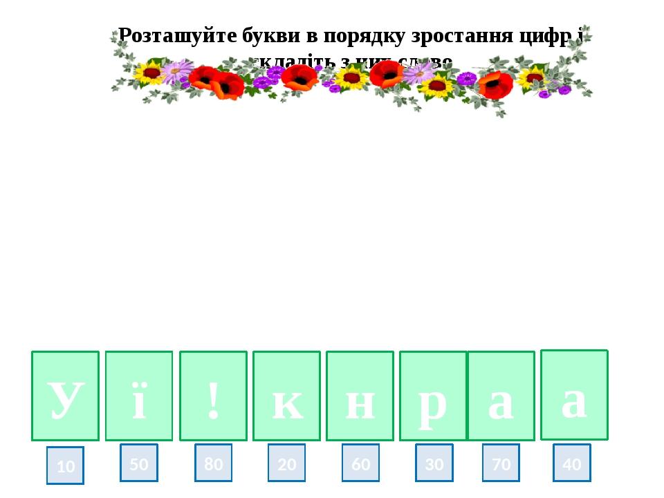 Розташуйте букви в порядку зростання цифр і складіть з них слово а а У ї ! к р н 10 50 80 20 60 30 70 40
