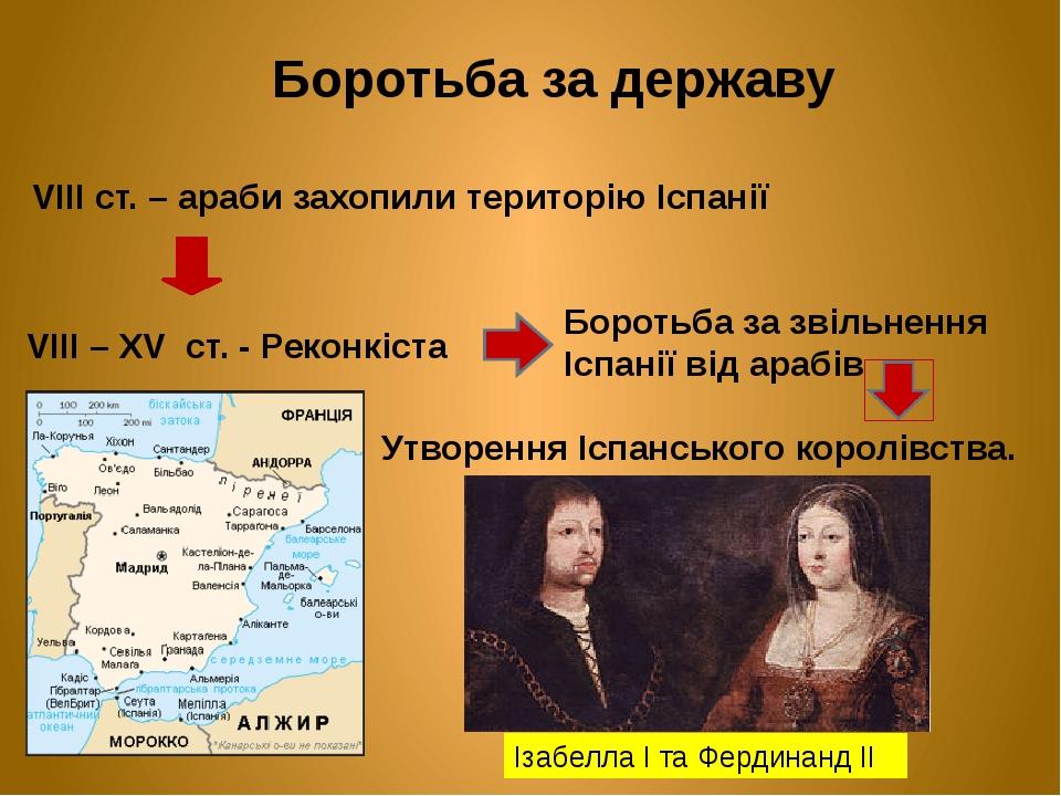 VIII – XV ст. - Реконкіста Боротьба за звільнення Іспанії від арабів VIII ст. – араби захопили територію Іспанії Утворення Іспанського королівства....