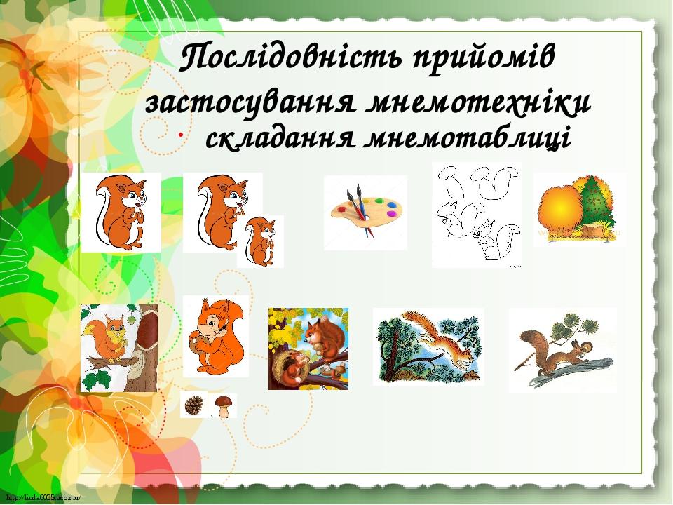 Послідовність прийомів застосування мнемотехніки складання мнемотаблиці http://linda6035.ucoz.ru/ http://linda6035.ucoz.ru/
