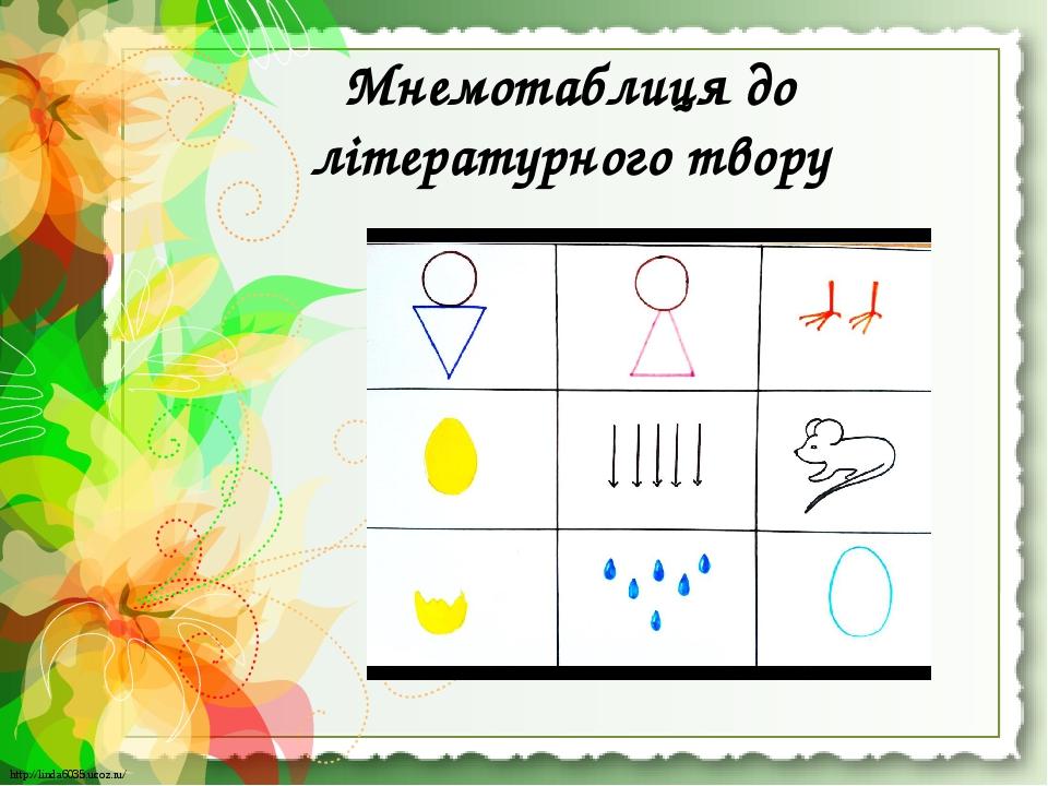 Мнемотаблиця до літературного твору http://linda6035.ucoz.ru/ http://linda6035.ucoz.ru/