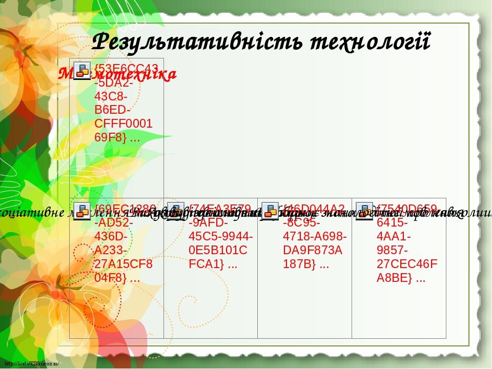 Результативність технології http://linda6035.ucoz.ru/ http://linda6035.ucoz.ru/