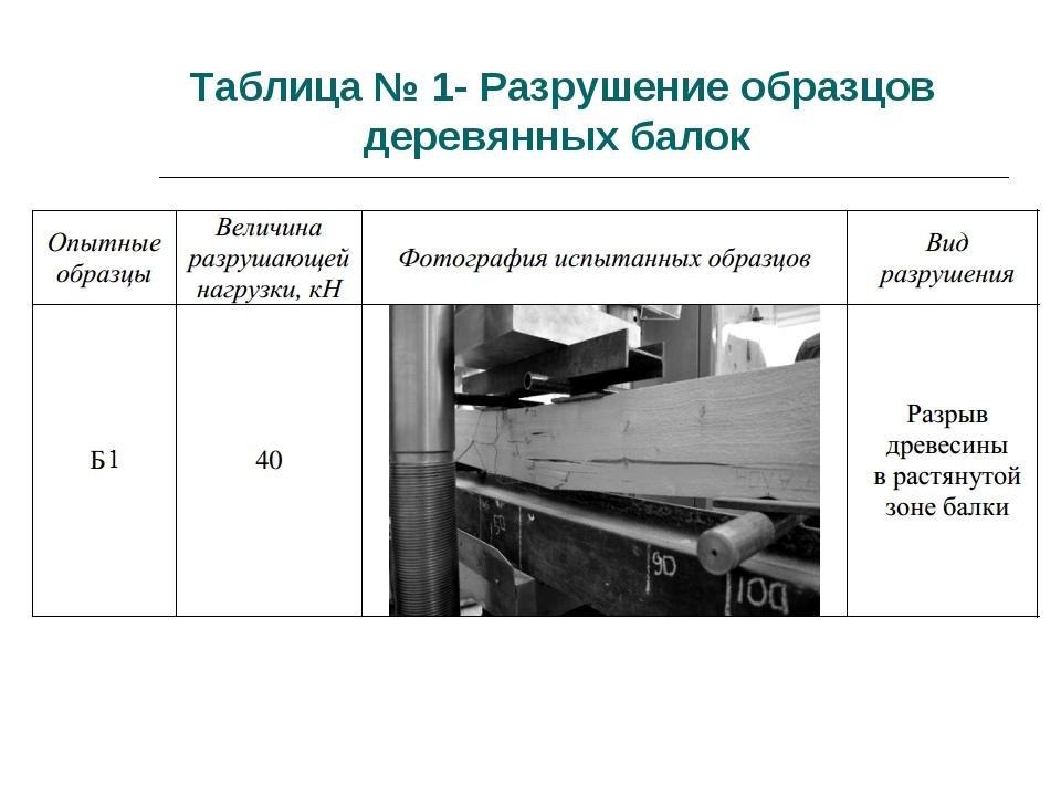 Таблица № 1- Разрушение образцов деревянных балок