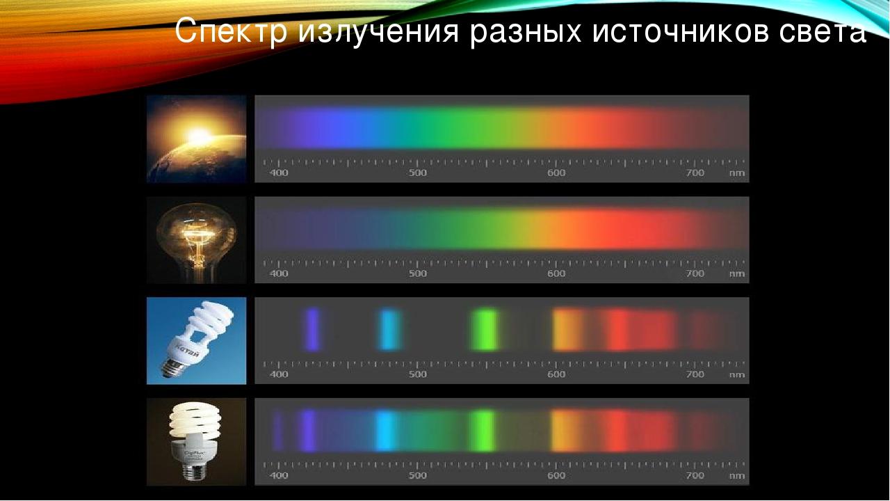 Спектр излучения разных источников света