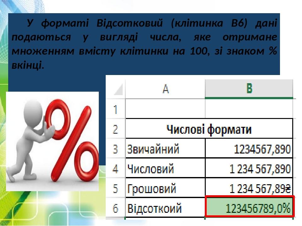 У форматі Відсотковий (клітинка В6) дані подаються у вигляді числа, яке отримане множенням вмісту клітинки на 100, зі знаком % вкінці.