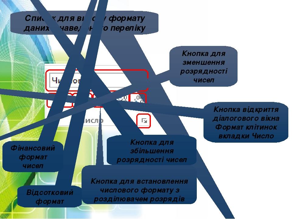 Список для вибору формату даних з наведеного переліку Кнопка відкриття діалогового вікна Формат клітинок вкладки Число Кнопка для збільшення розряд...