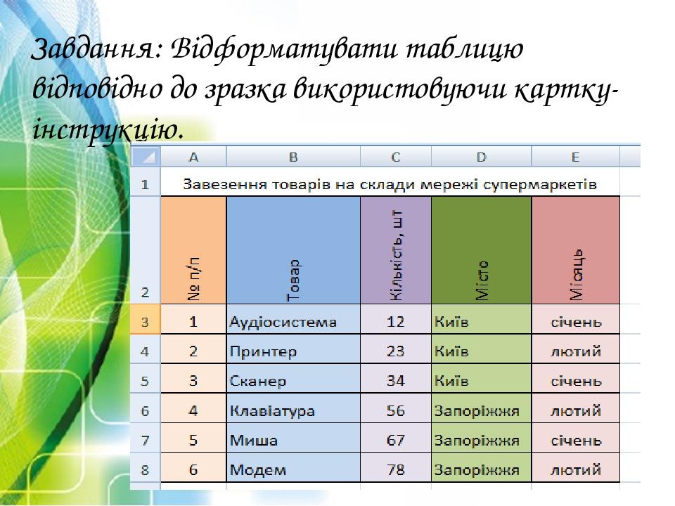 Завдання: Відформатувати таблицю відповідно до зразка використовуючи картку-інструкцію.