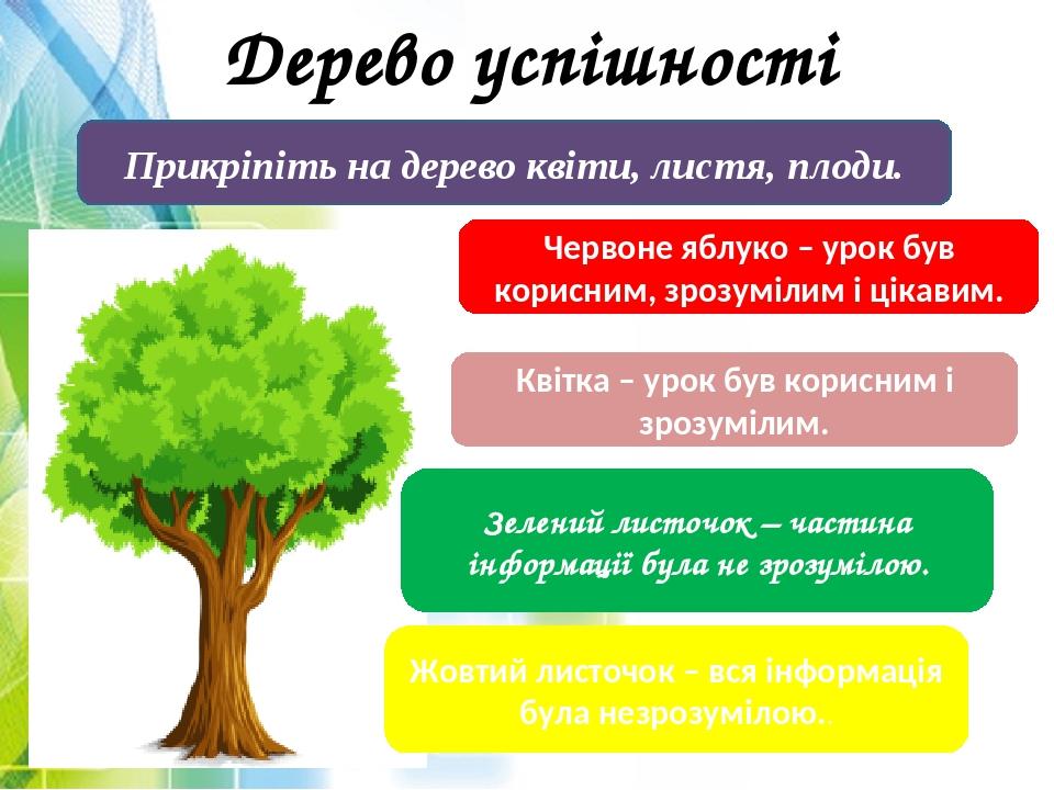 Дерево успішності Прикріпіть на дерево квіти, листя, плоди. Червоне яблуко – урок був корисним, зрозумілим і цікавим. Квітка – урок був корисним і ...